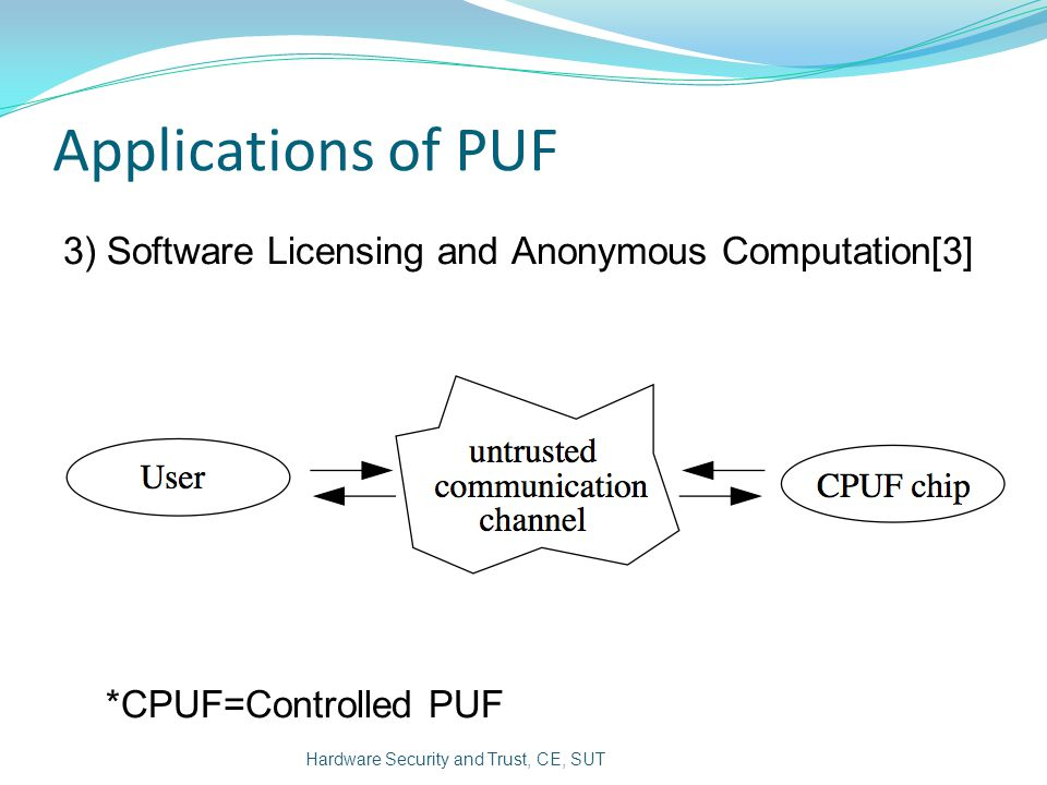 Applications of PUF 3) Software Licensing and Anonymous Computation[3]